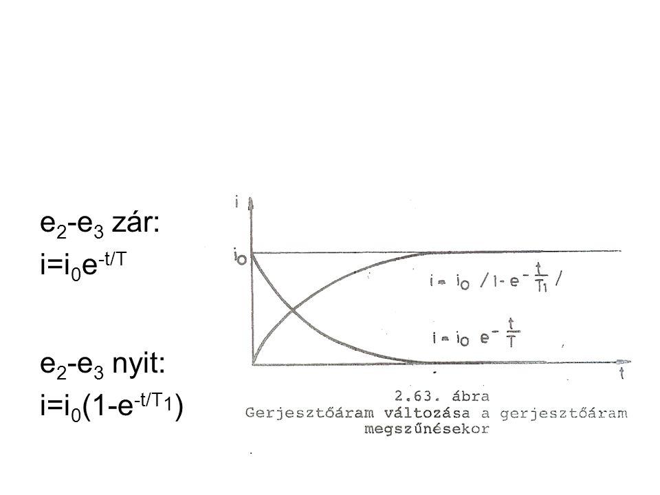 e2-e3 zár: i=i0e-t/T e2-e3 nyit: i=i0(1-e-t/T1)