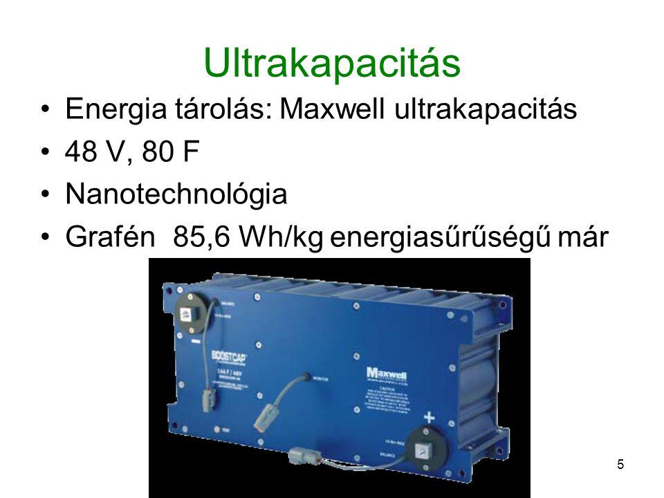 Ultrakapacitás Energia tárolás: Maxwell ultrakapacitás 48 V, 80 F