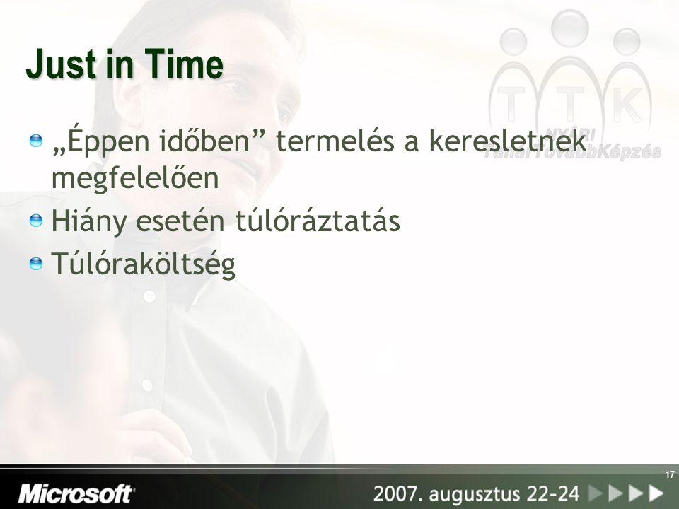 """Just in Time """"Éppen időben termelés a keresletnek megfelelően"""