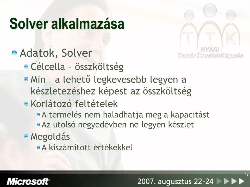 Solver alkalmazása Adatok, Solver Célcella – összköltség