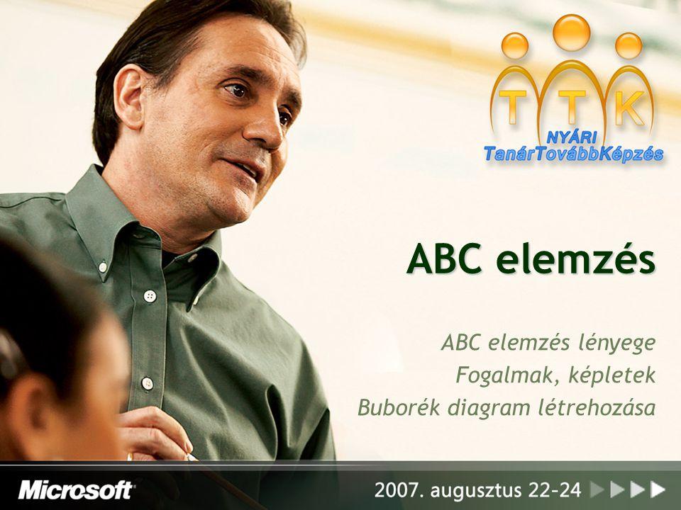 ABC elemzés lényege Fogalmak, képletek Buborék diagram létrehozása
