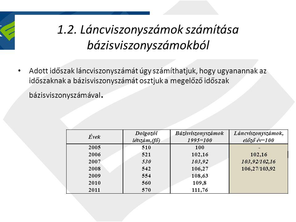 1.2. Láncviszonyszámok számítása bázisviszonyszámokból