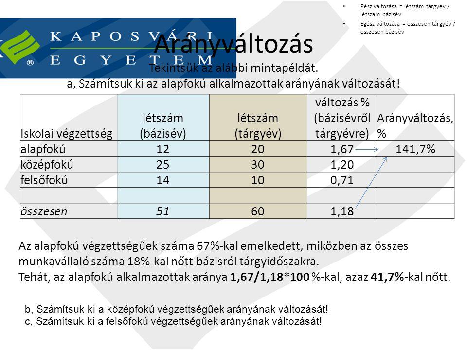 változás % (bázisévről tárgyévre)
