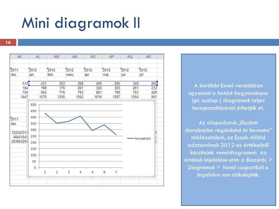 Mini diagramok II A korábbi Excel-verziókban ugyanezt a hatást hagyományos (pl. oszlop-) diagramok teljes lecsupaszításával érhetjük el.