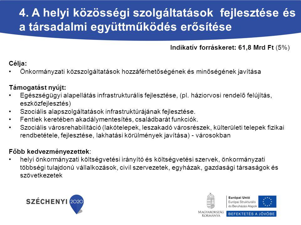4. A helyi közösségi szolgáltatások fejlesztése és a társadalmi együttműködés erősítése