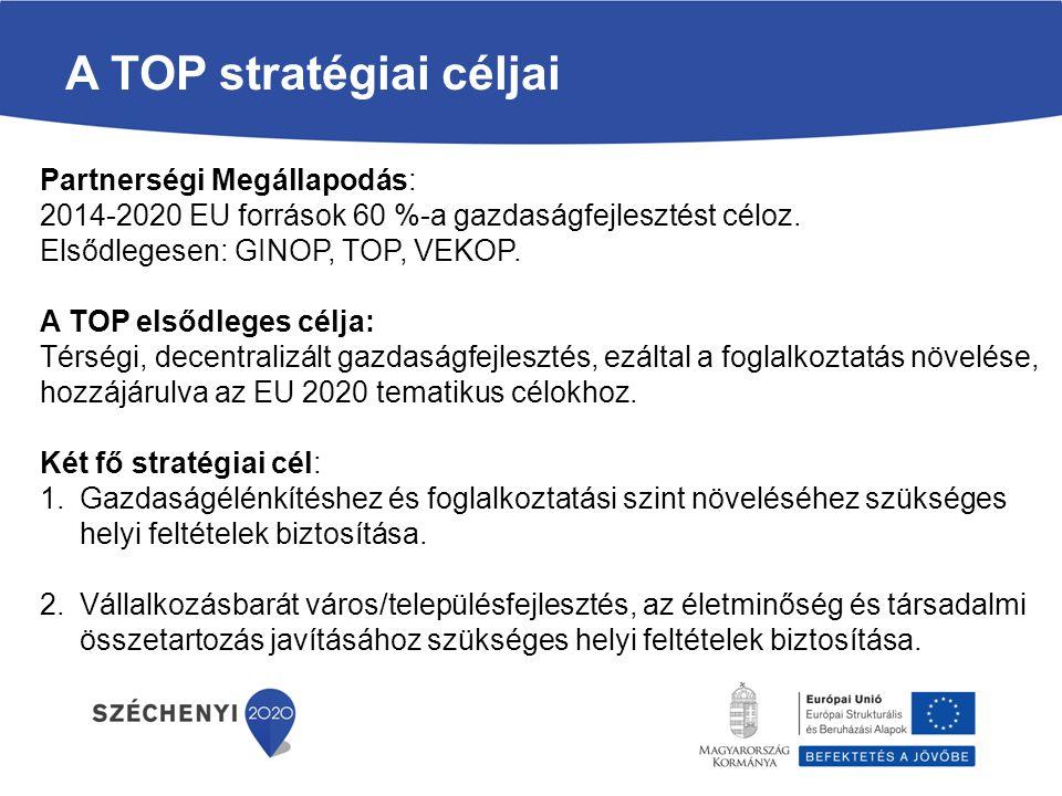 A TOP stratégiai céljai