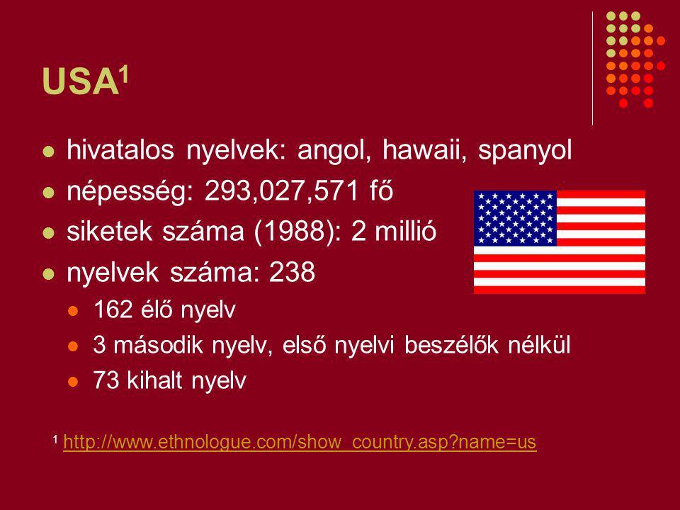 USA1 hivatalos nyelvek: angol, hawaii, spanyol