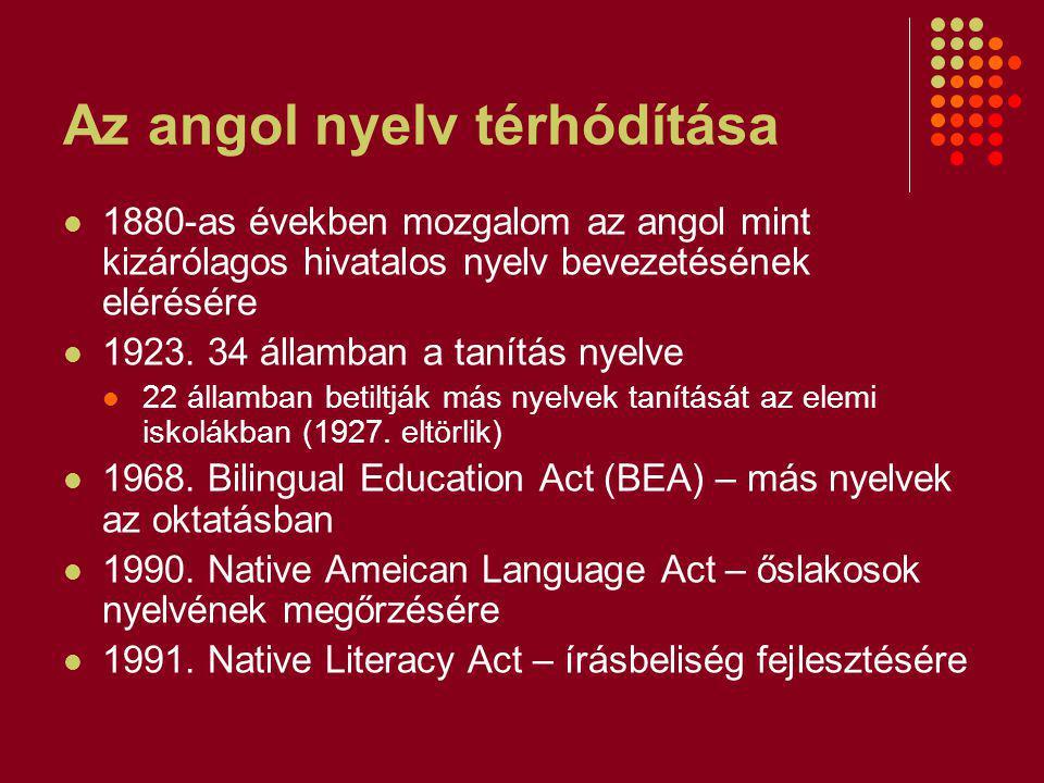 Az angol nyelv térhódítása