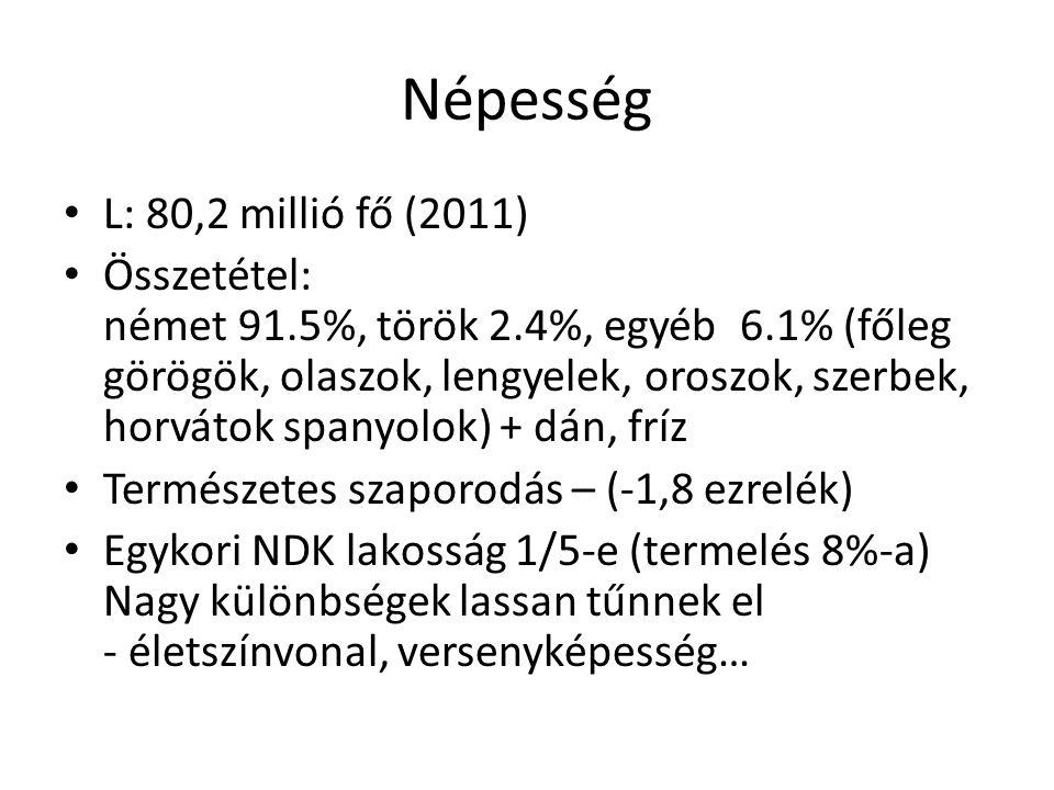 Népesség L: 80,2 millió fő (2011)