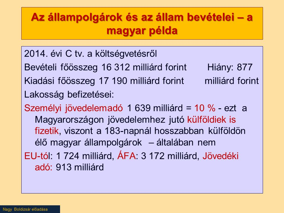 Az állampolgárok és az állam bevételei – a magyar példa
