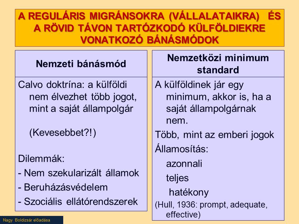 Nemzetközi minimum standard