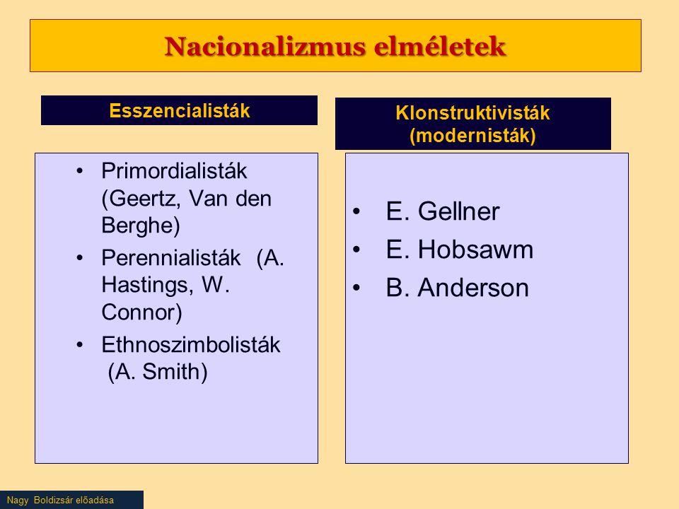 Nacionalizmus elméletek