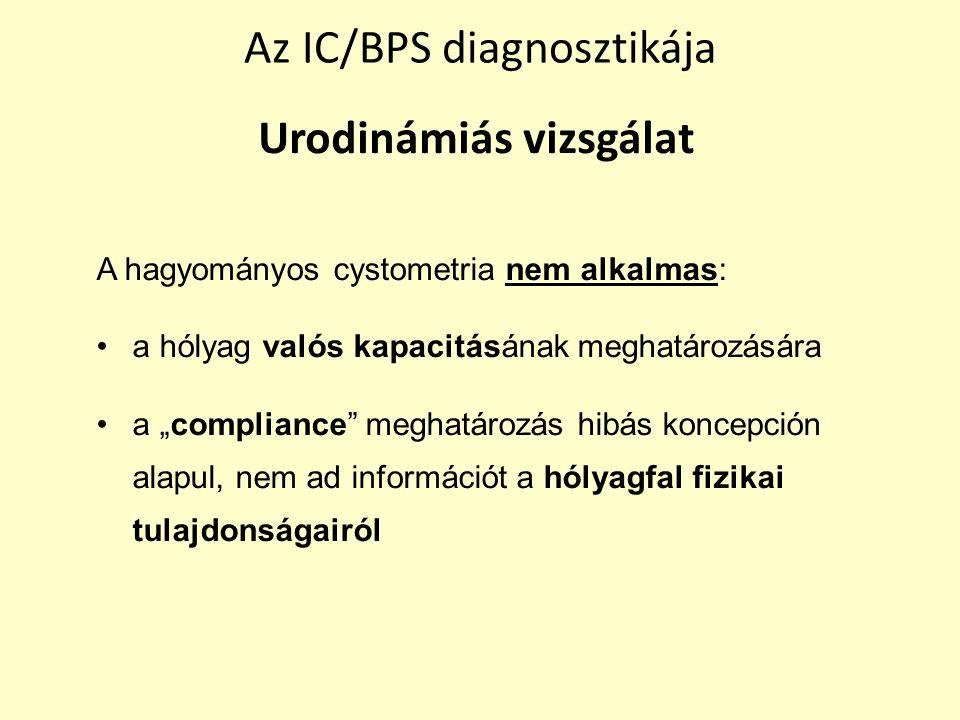 Az IC/BPS diagnosztikája