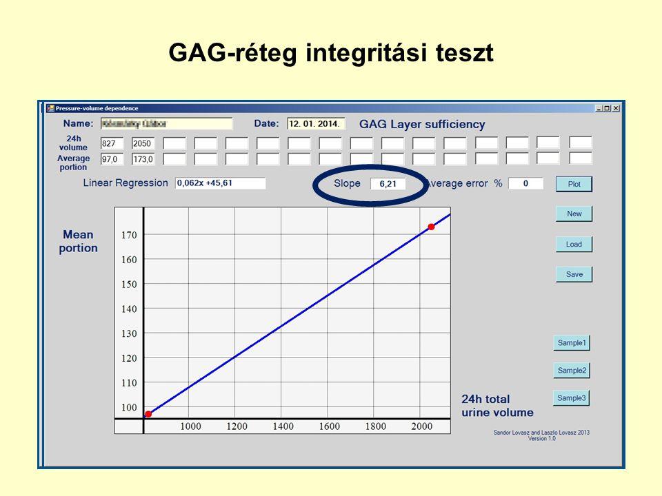 GAG-réteg integritási teszt