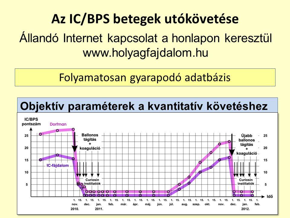 Az IC/BPS betegek utókövetése