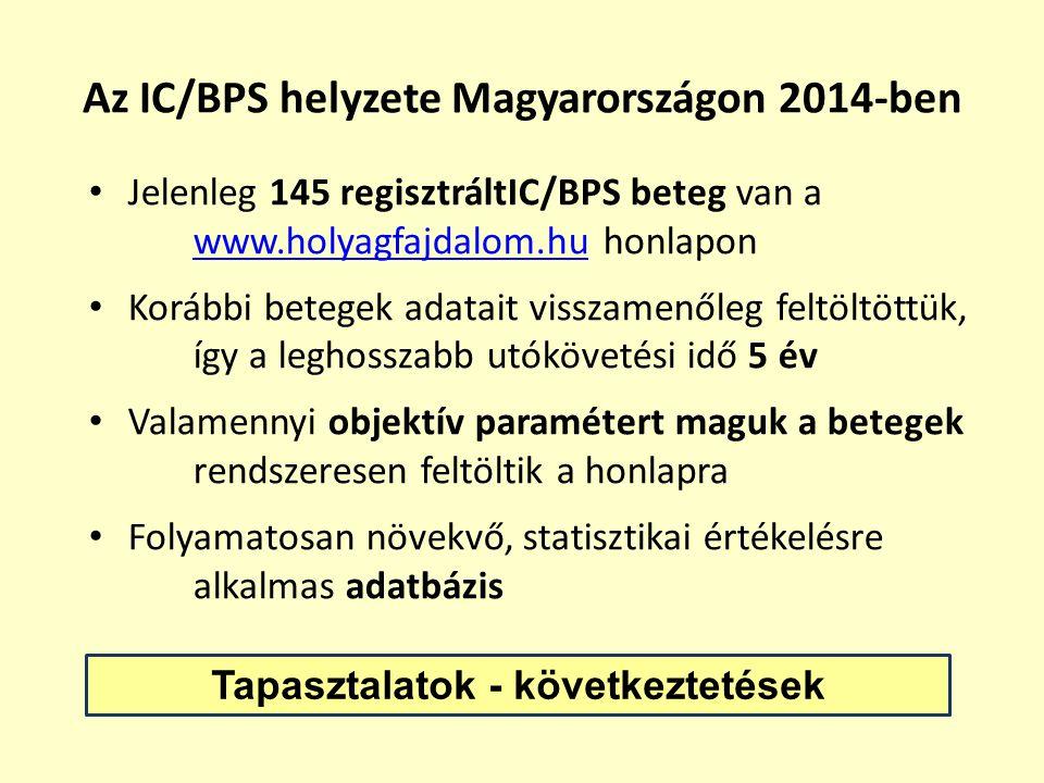 Az IC/BPS helyzete Magyarországon 2014-ben