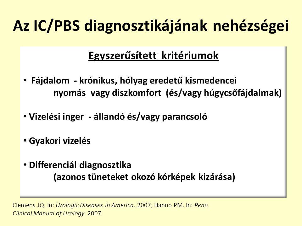 Az IC/PBS diagnosztikájának nehézségei