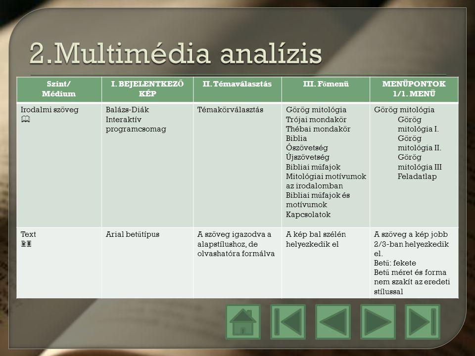 2.Multimédia analízis Szint/ Médium I. BEJELENTKEZŐ KÉP