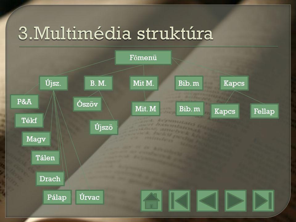 3.Multimédia struktúra Főmenü Újsz. B. M. Mit M. Bib. m Kapcs P&A