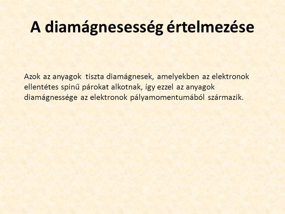 A diamágnesesség értelmezése