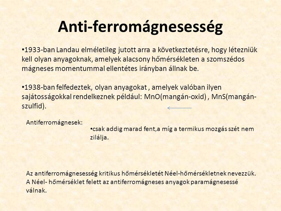 Anti-ferromágnesesség