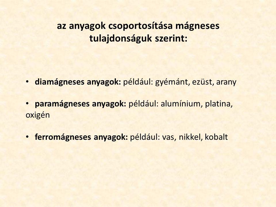 az anyagok csoportosítása mágneses tulajdonságuk szerint: