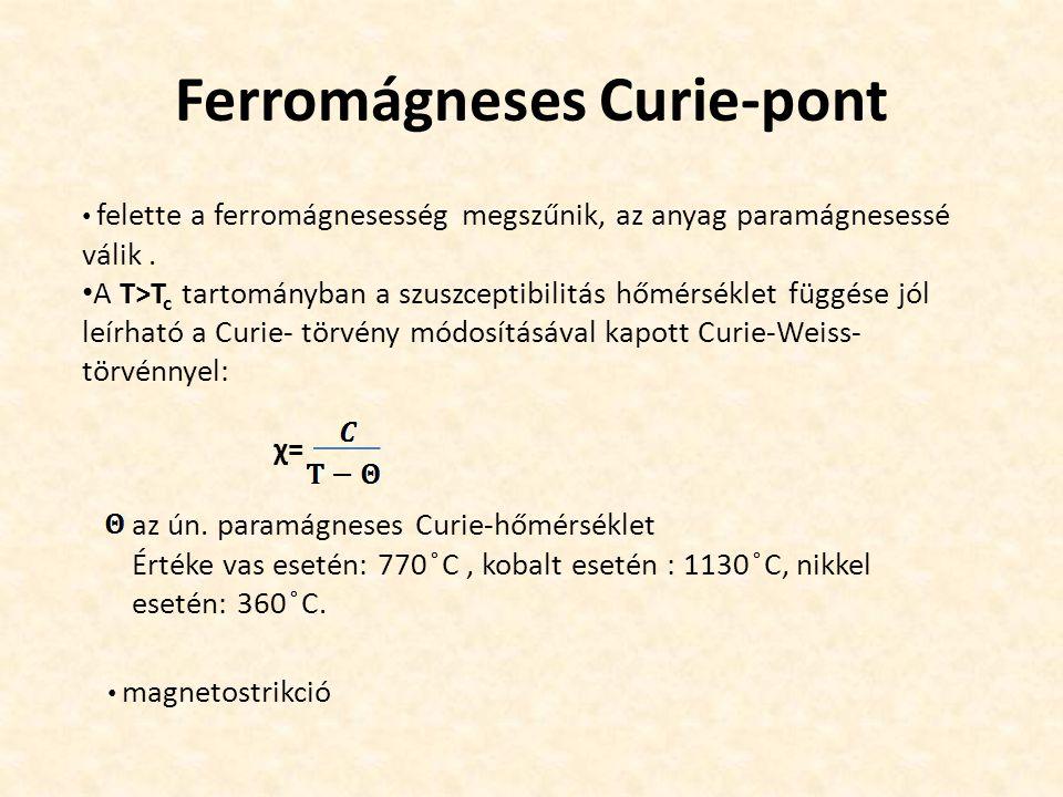 Ferromágneses Curie-pont