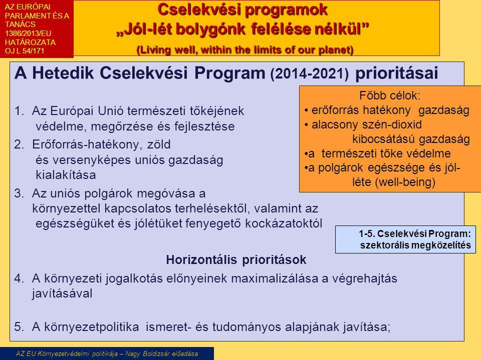 A Hetedik Cselekvési Program (2014-2021) prioritásai