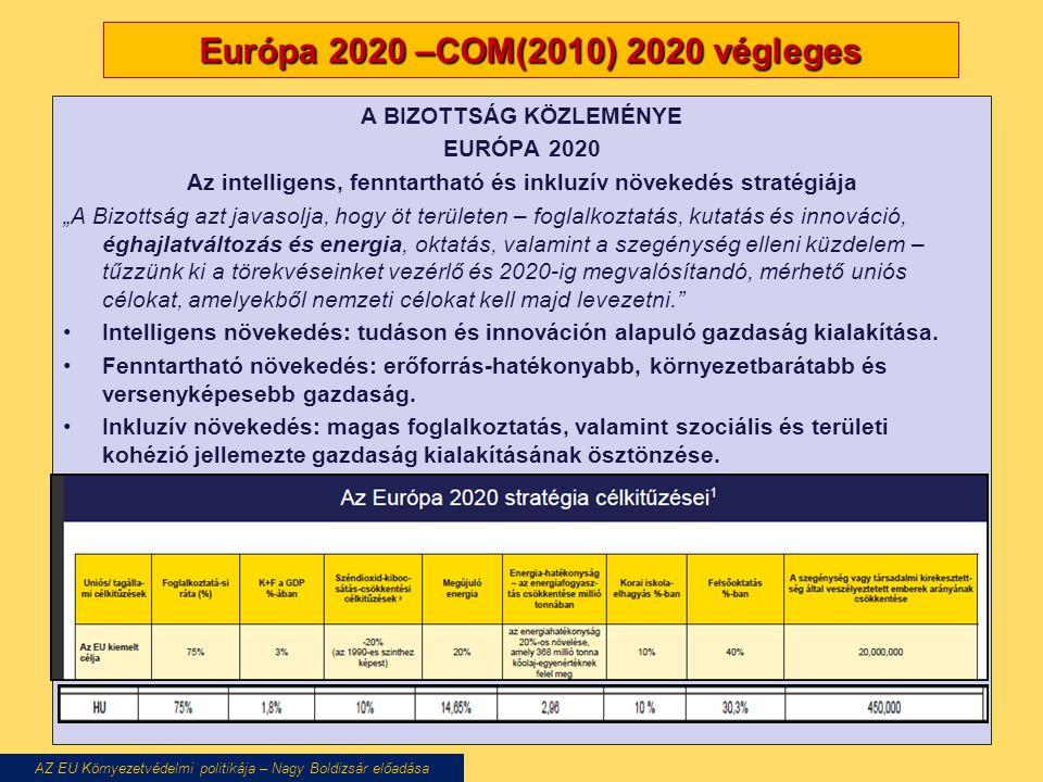 Európa 2020 –COM(2010) 2020 végleges