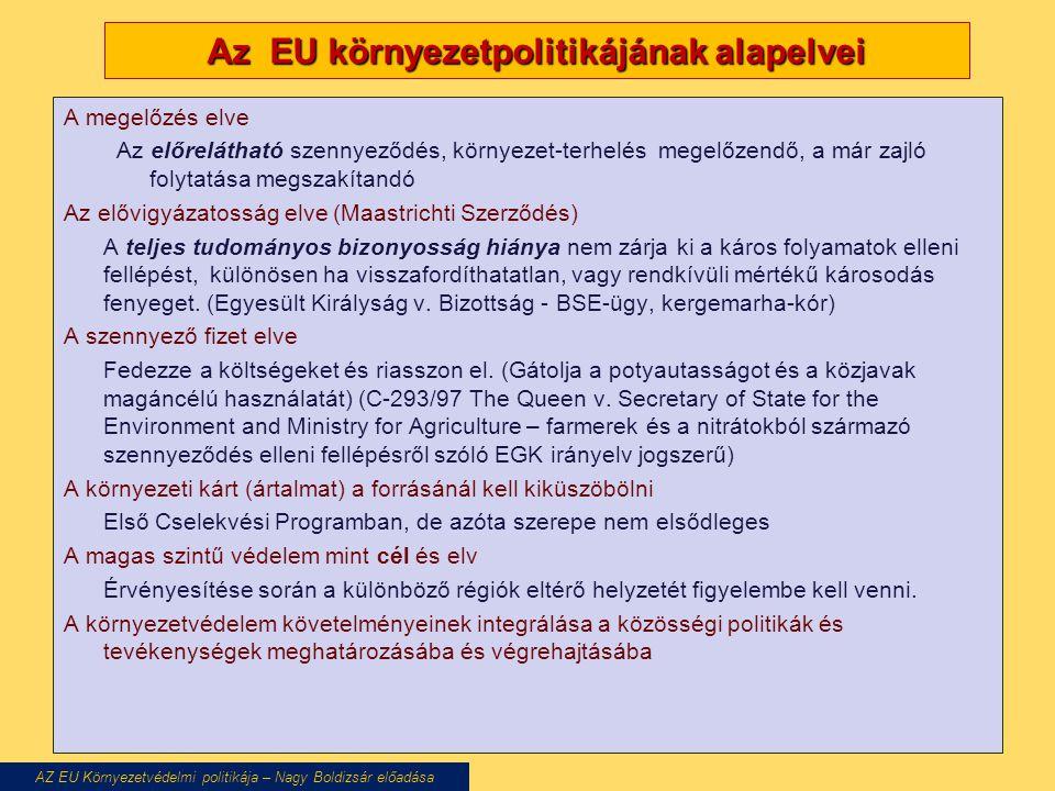 Az EU környezetpolitikájának alapelvei