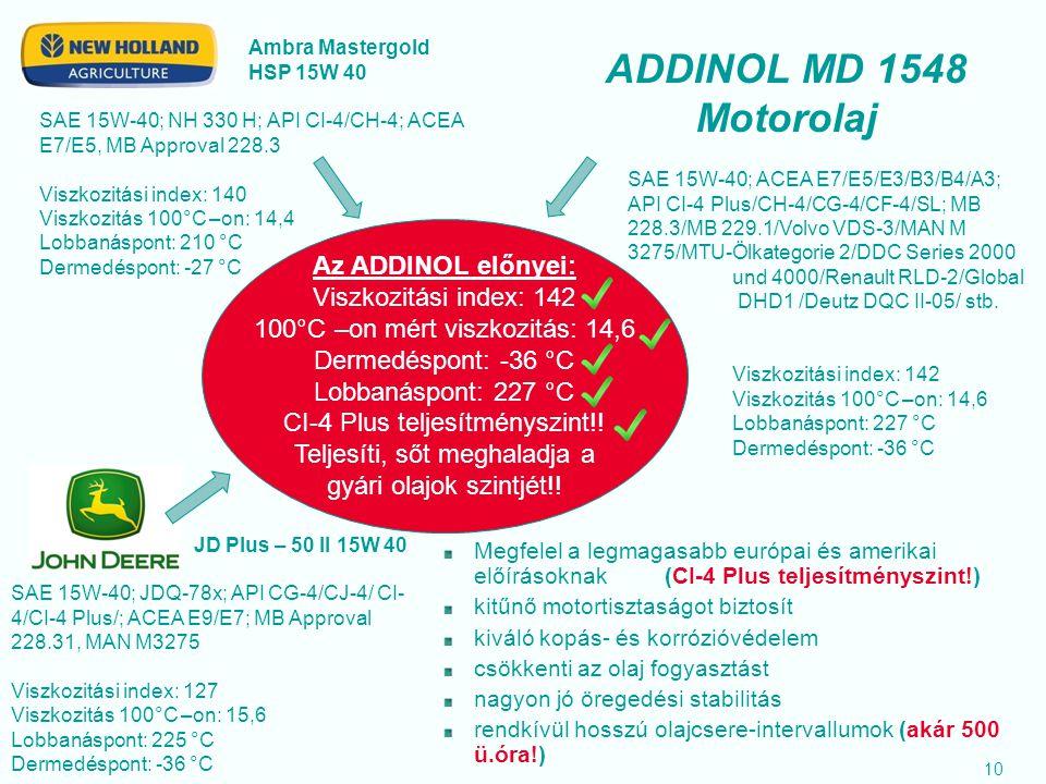 ADDINOL MD 1548 Motorolaj Az ADDINOL előnyei: Viszkozitási index: 142