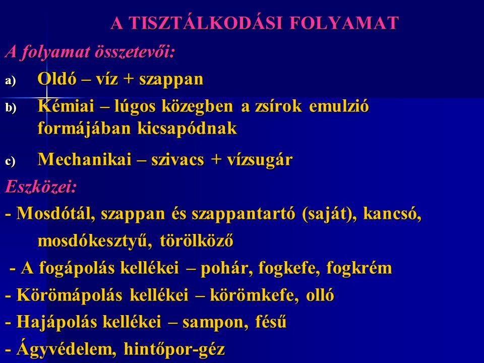 A TISZTÁLKODÁSI FOLYAMAT