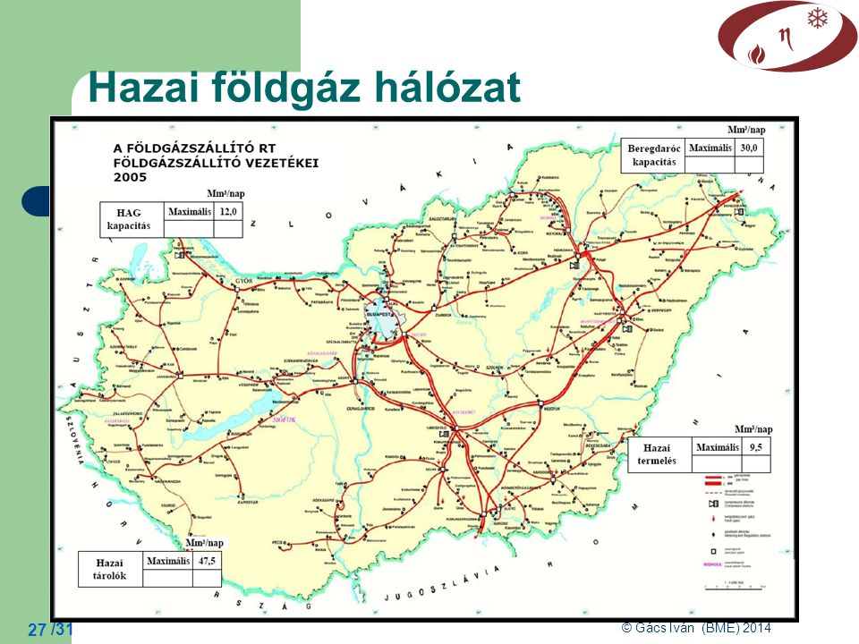 Hazai földgáz hálózat