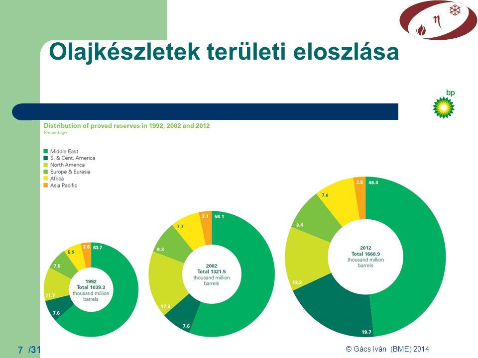 Olajkészletek területi eloszlása