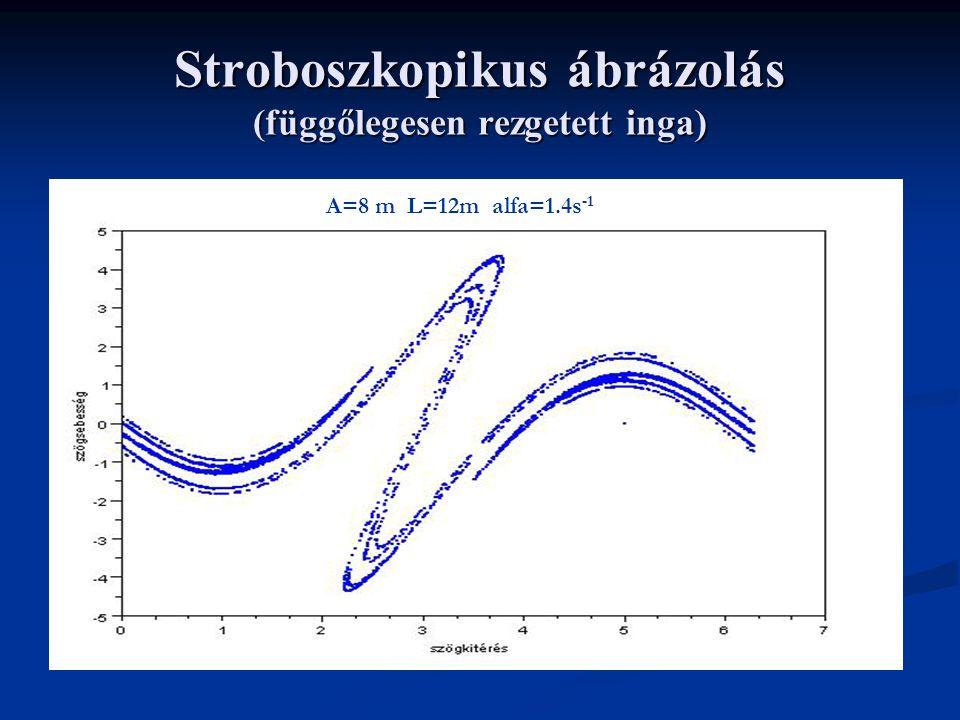 Stroboszkopikus ábrázolás (függőlegesen rezgetett inga)