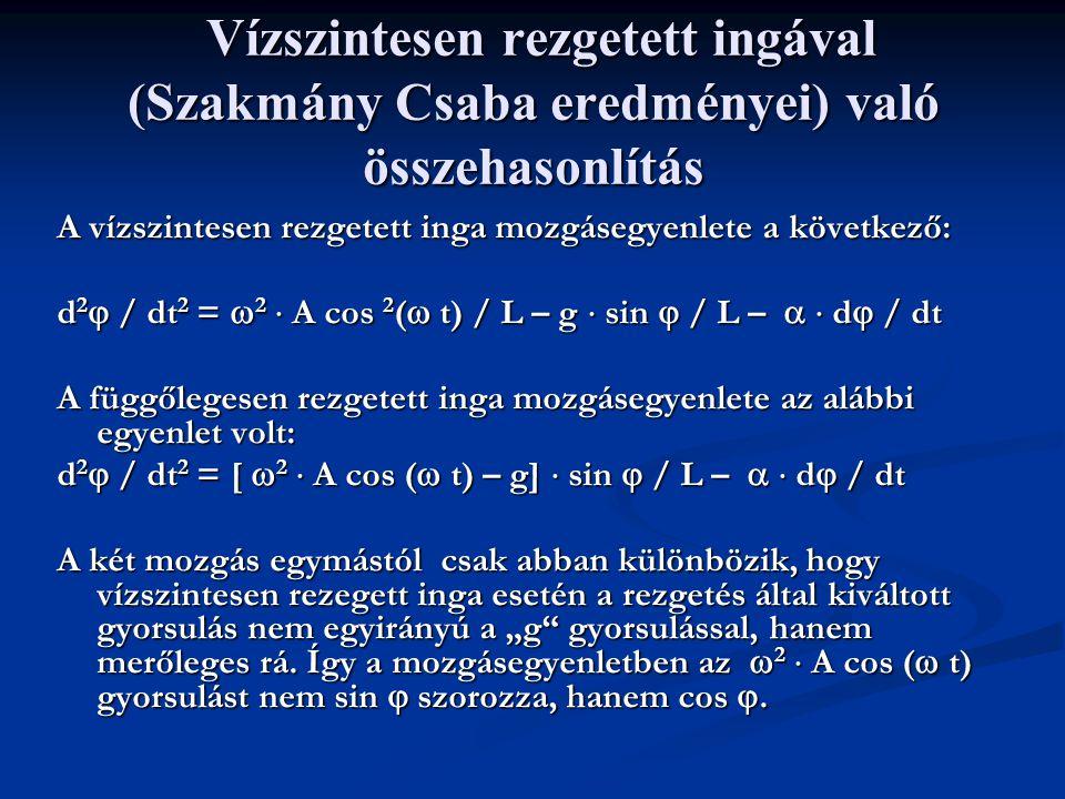 Vízszintesen rezgetett ingával (Szakmány Csaba eredményei) való összehasonlítás