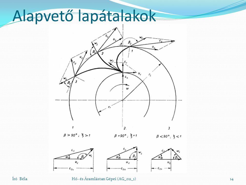 Alapvető lapátalakok Író Béla Hő- és Áramlástan Gépei (AG_011_1)