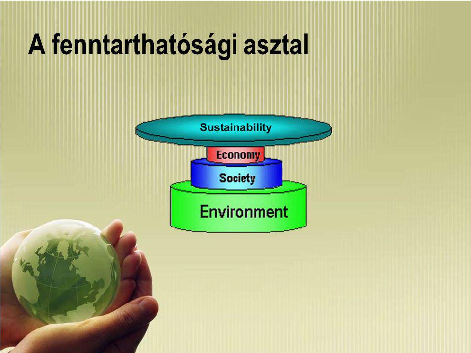 A fenntarthatósági asztal