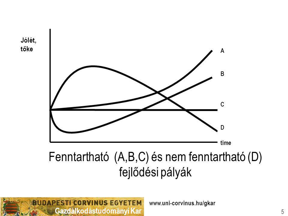 Fenntartható (A,B,C) és nem fenntartható (D) fejlődési pályák