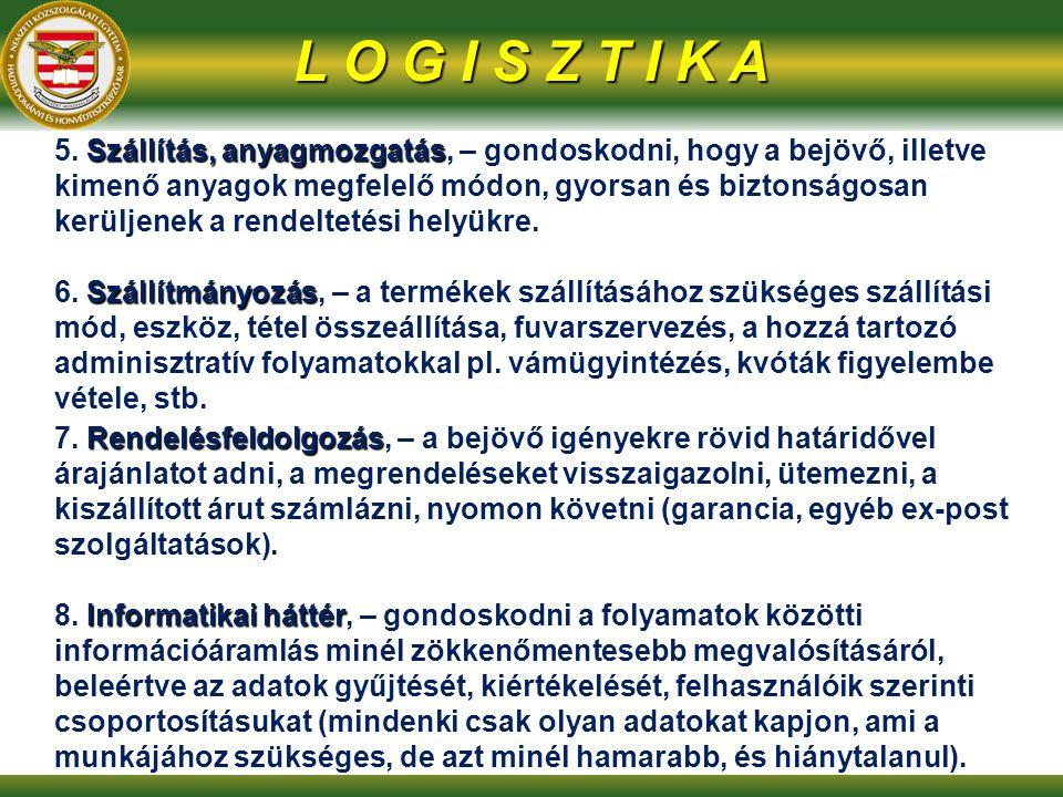 L O G I S Z T I K A