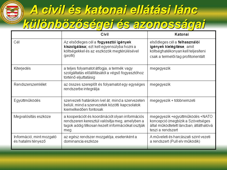 A civil és katonai ellátási lánc különbözőségei és azonosságai