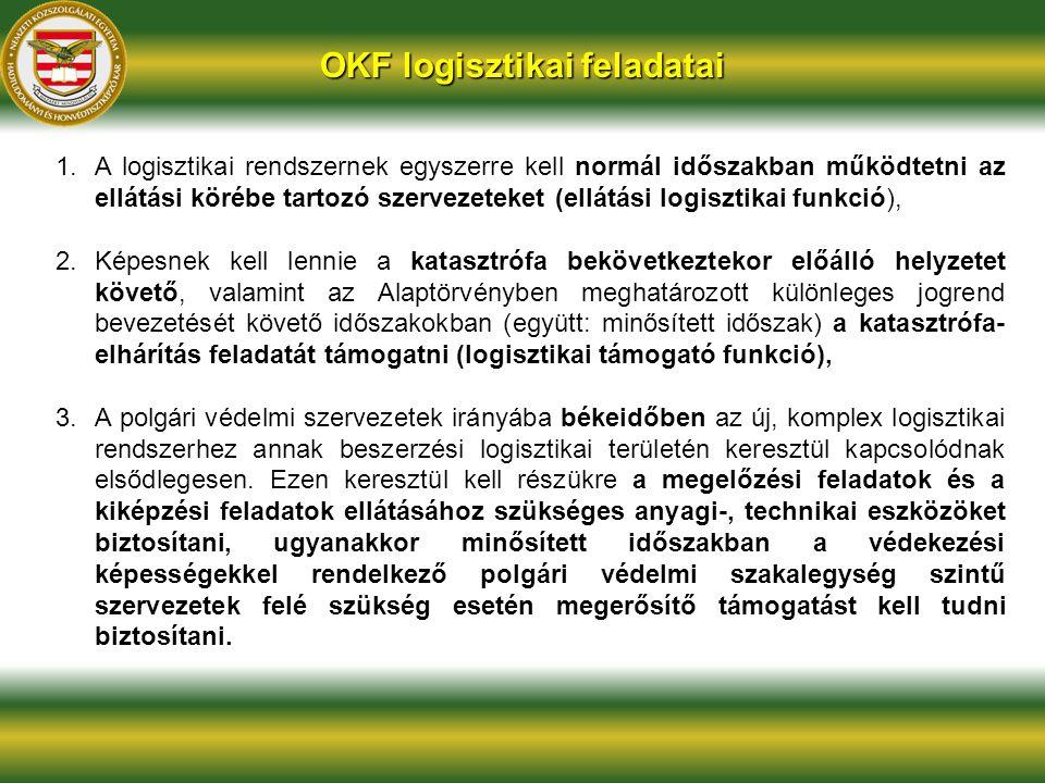 OKF logisztikai feladatai