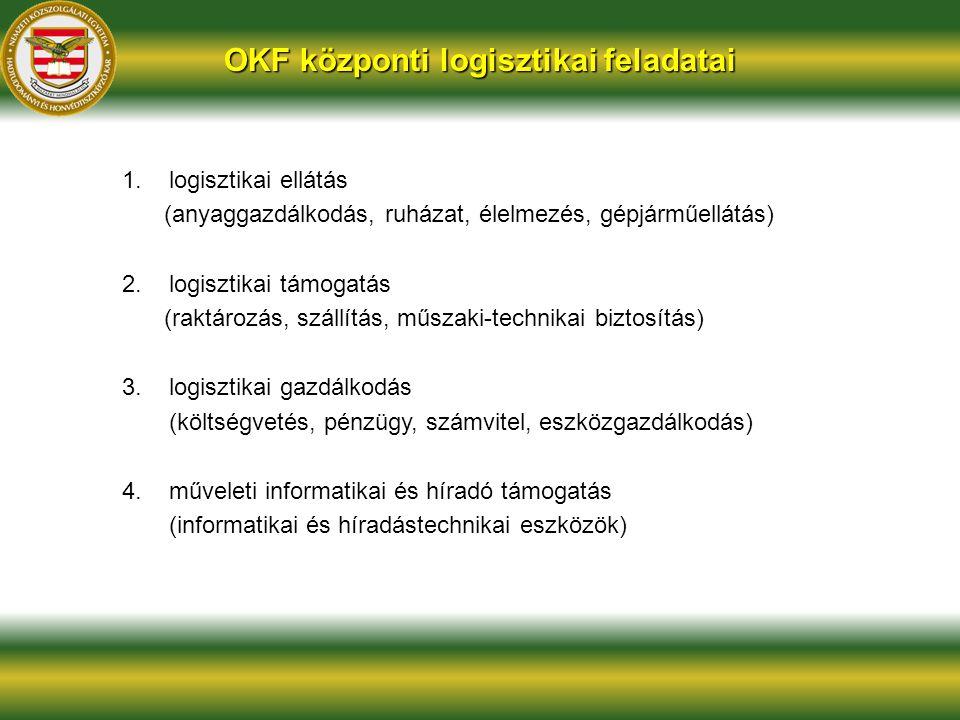 OKF központi logisztikai feladatai