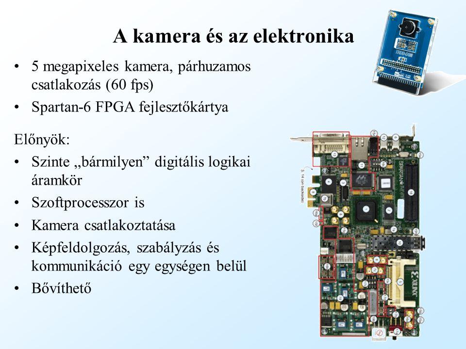 A kamera és az elektronika