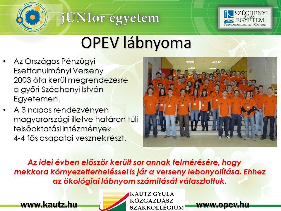 OPEV lábnyoma www.kautz.hu www.opev.hu