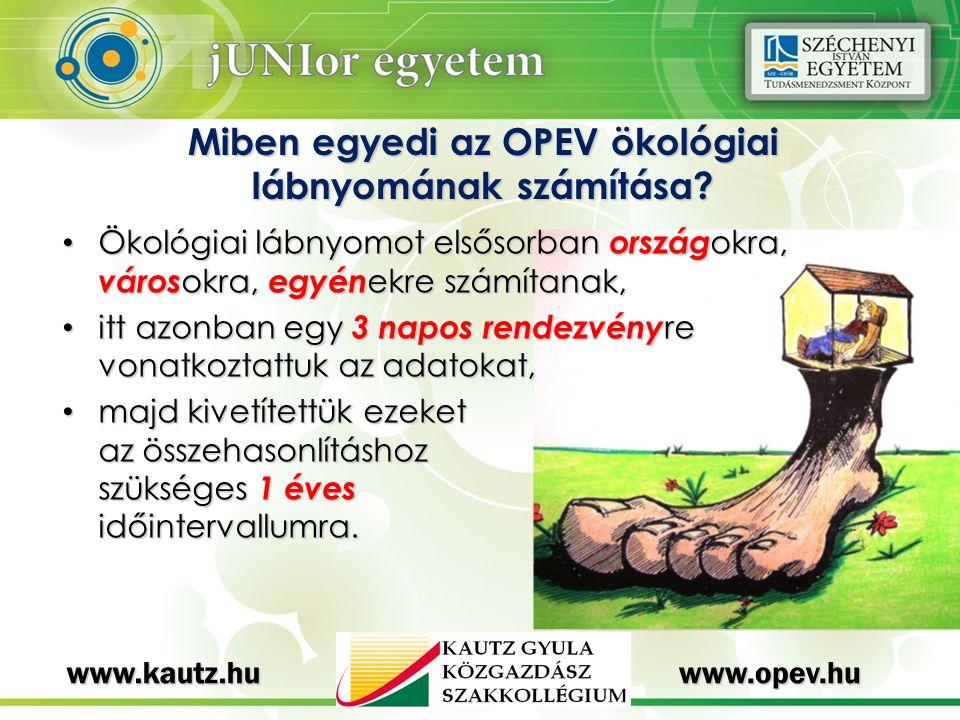 Miben egyedi az OPEV ökológiai lábnyomának számítása