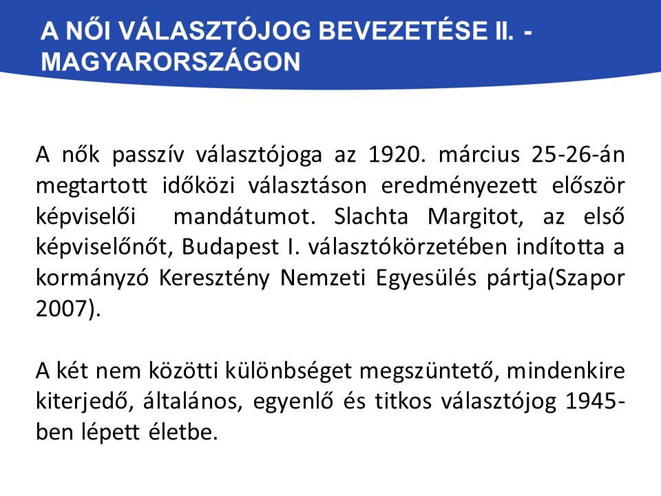 A női választójog bevezetése II. - Magyarországon