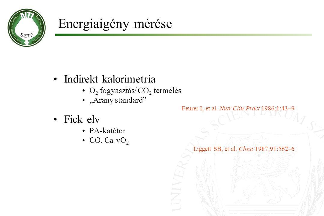 Energiaigény mérése Indirekt kalorimetria Fick elv