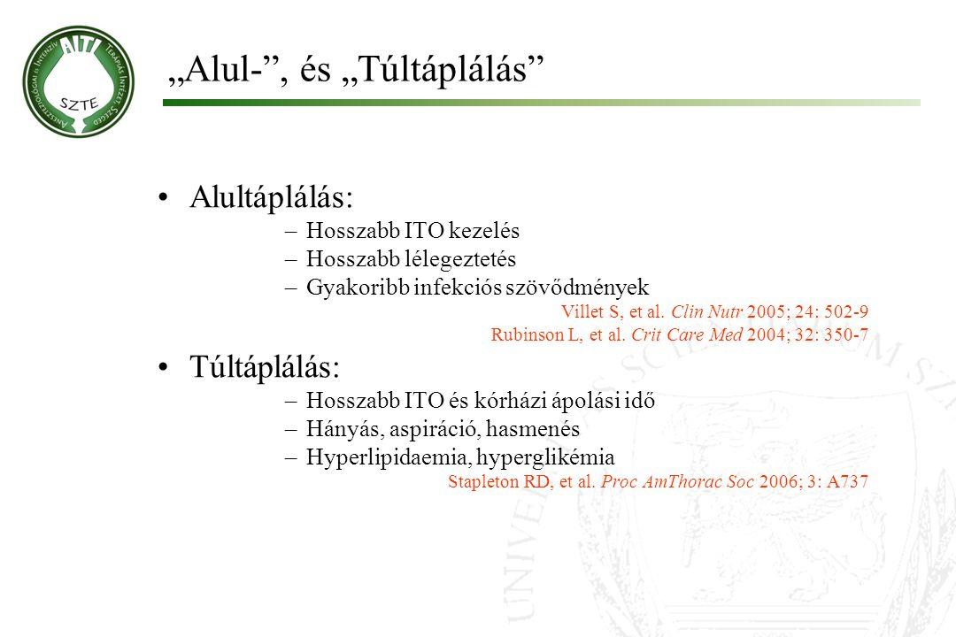 """""""Alul- , és """"Túltáplálás"""