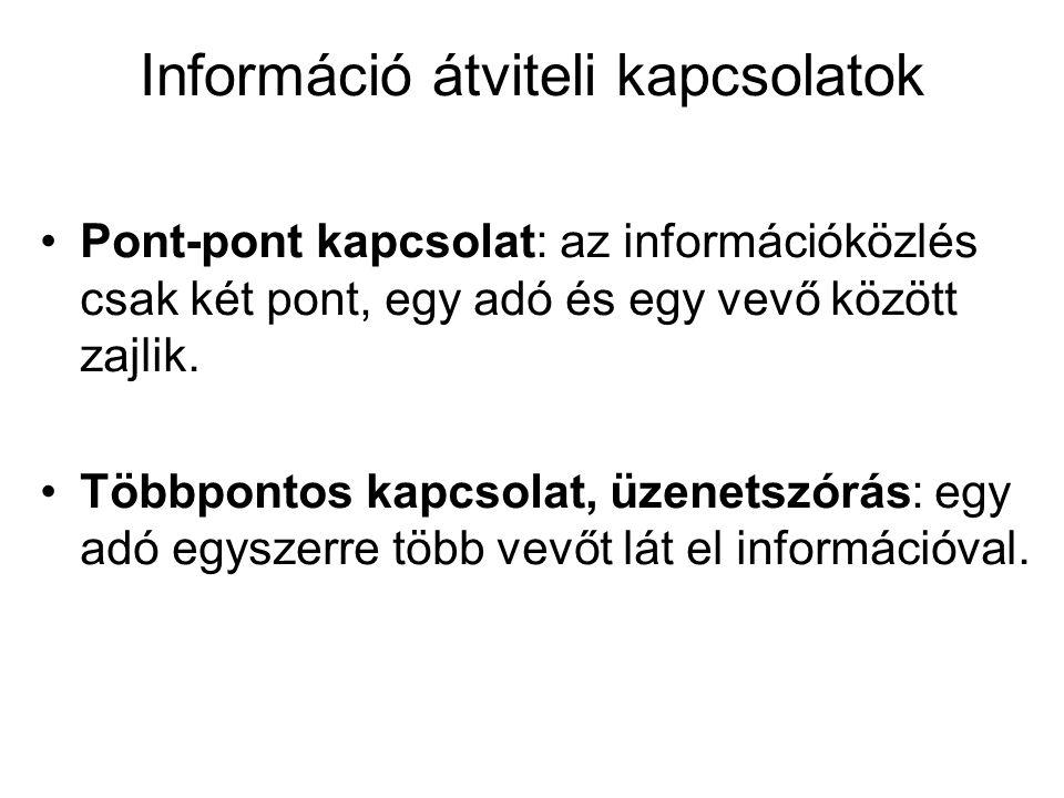 Információ átviteli kapcsolatok